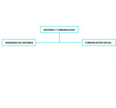 organigrama-sistemas-y-comunicacion-600x600